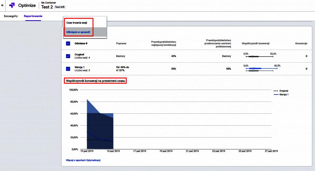 raport szczegółowy google optimize