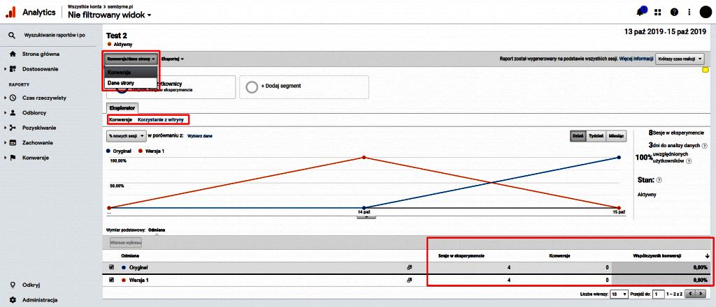 raport google optimize w google analytics