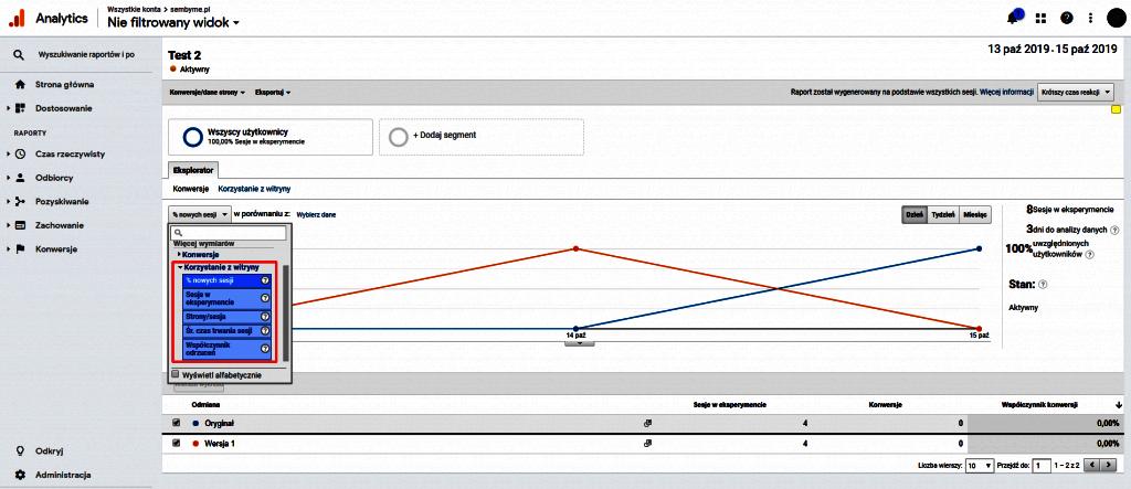 dane o korzystaniu z witryny google optimize w google analytics